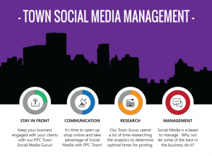 Social Media Management Gurus at your service with PPC Town!