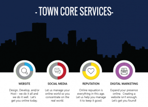 PPC Town core services for all business types. Contact us today to get online tomorrow!