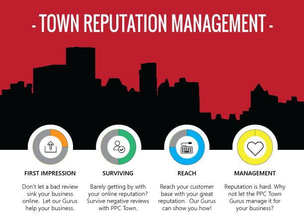 Bad reviews? Let our Town Gurus help with Reputation Management